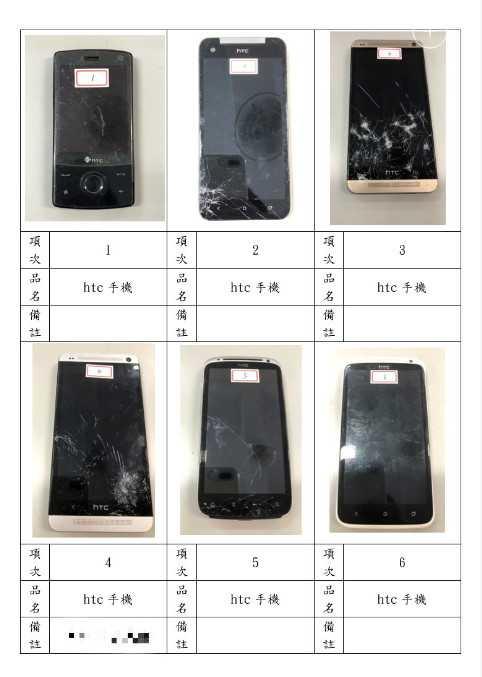 手機年代久遠。(圖/翻攝自辭修高中官網)