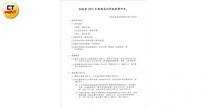 中華民國保險業務聯合總工會向金管會,提出的「保險業2021業務員保單服務費用表」。(圖/李蕙璇攝)