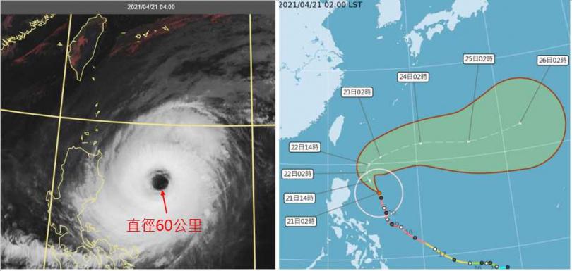 21日4時真實色雲圖顯示,中颱「舒力基」持續呈現「大眼(直徑約60公里)颱」特徵(左)。中央氣象局(21日2時)「路徑潛勢預測圖」(右圖)也顯示,「舒力基」沿太平洋高壓邊緣,在呂宋島東方海面向北北西前進;明(22日)轉東北,周五(23日)起受「西風帶」導引轉向偏東,逐漸加快,遠離台灣。(圖/翻攝自「三立準氣象· 老大洩天機」專欄)