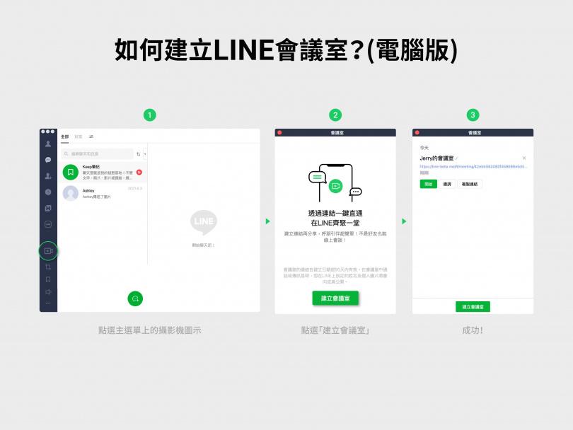 INE電腦版上的主選單也會看到新增LINE會議室圖示,一樣點下去後就能直接建立會議。(圖/LINE)