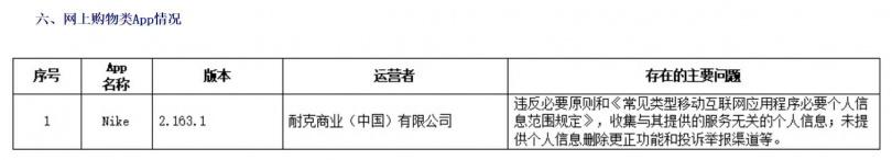 Nike因收集與服務無關的訊息遭到下令修改。(圖/翻攝自中國中央網絡安全和信息化委員會辦公室官網)