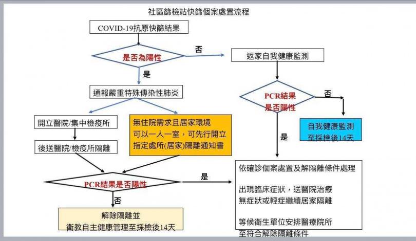 (圖/翻攝自臉書/蔡壁如)