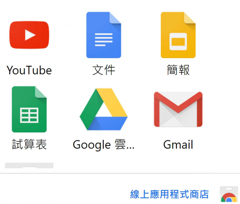 Gmail電子郵件、文件、簡報、試算表及雲端硬碟等,每項服務都靠雲端伺服器運行。(圖/翻攝自Chrome瀏覽器首頁)