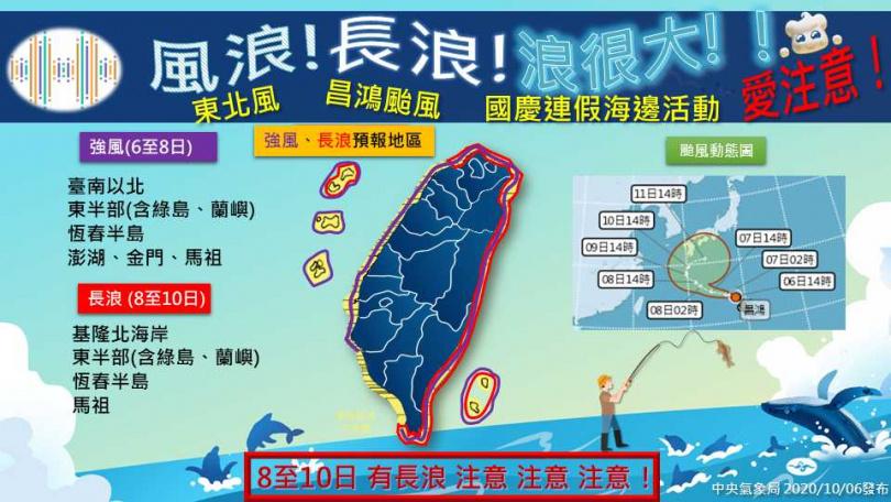 氣象局也預測昌鴻颱風週五、週六(9日、10日)北轉通過日本南方海面機率較高,海岸邊有長浪發生的機率,民眾若到海邊活動請注意安全。(圖/取自臉書粉專「報天氣-中央氣象局」)