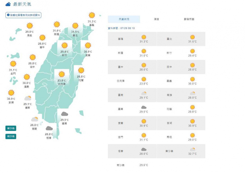 29日8時10分天氣。(圖/氣象局)