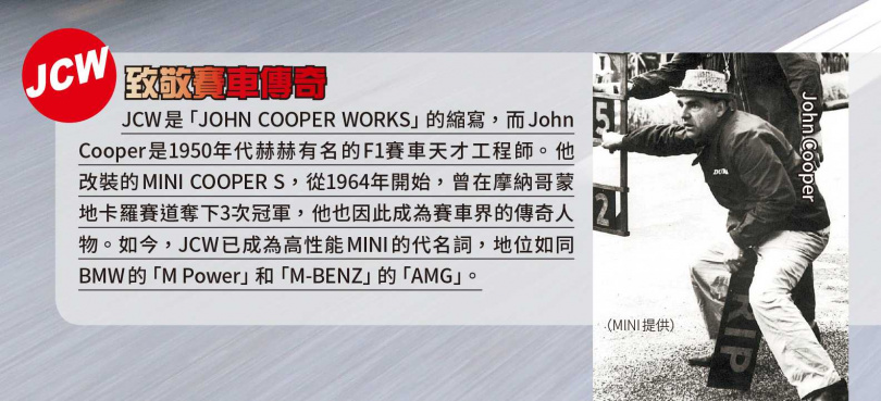 John Cooper(圖/MINI提供)
