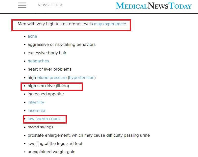 男性睪固酮較高時,容易情慾高漲外,也會出現精子數量減少等狀況。(圖/翻攝自Medical News Today)