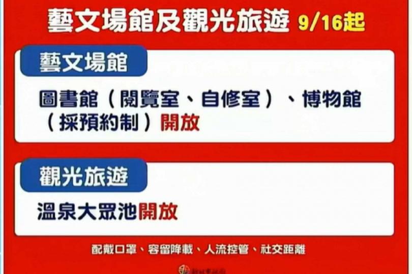 侯友宜宣布,16日起恢復餐飲業、美食街、超商、市場、夜市等提供餐飲場所內用。(圖/新北市政府提供)