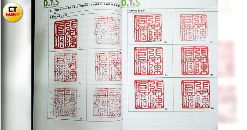 張陳鳳吟在中信銀的交易資料,雖然各種版本的簽名與印章很類似,不過,經過專業單位鑑定後,竟有多筆資料與張陳鳳吟本人不符。