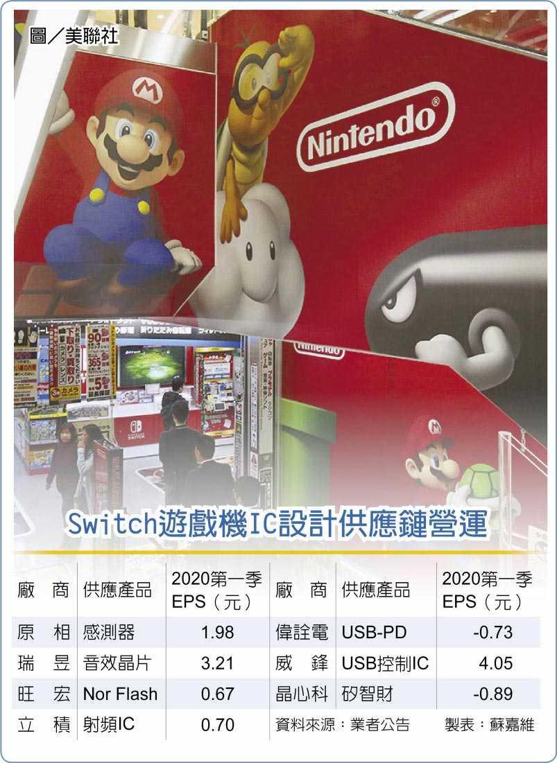 Switch遊戲機IC設計供應鏈營運
