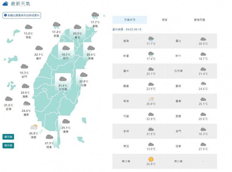 22日9時10分全台氣溫。(圖/中央氣象局)