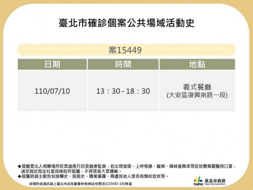 台北市衛生局今日公布兩名個案足跡。(圖/北市府提供)
