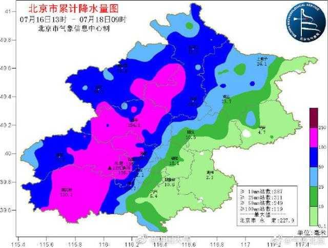 (圖/翻攝北京市氣象中心)