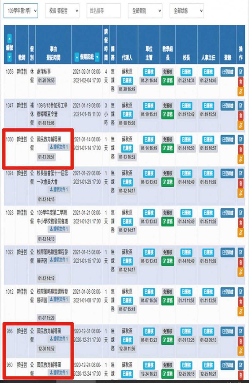 根據郭佳哲的請假紀錄,光是去年12月底到今年1月14日,他就參加了3次國民教育輔導團。(圖/讀者提供)