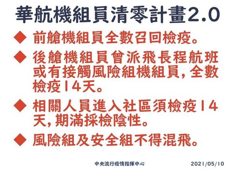 指揮中心今天提出華航清零2.0計畫細節。(圖/指揮中心提供)