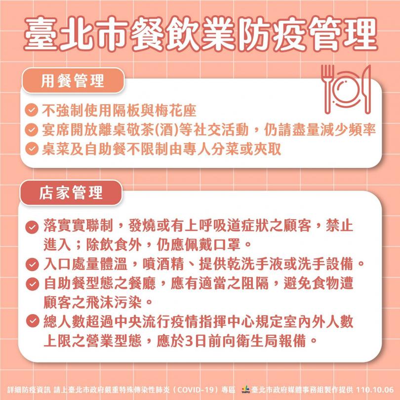 台北市6日宣布最新餐飲業防疫管理。(圖/北市府提供)