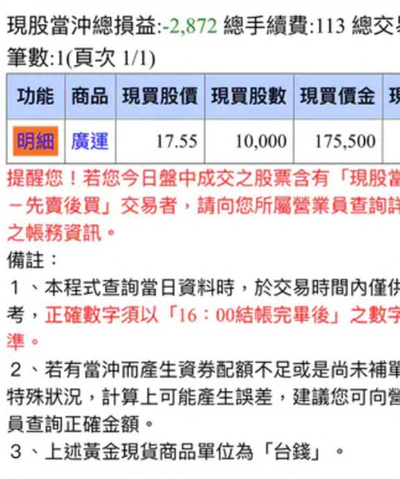 中國科大一名男大生將打工賺到的本金,操作當沖來獲利,每次鎖定的標的都不同,並表示只要嚴守操作紀律當賣則賣,大多都是賺多賠少。(圖/翻攝自Dcard)