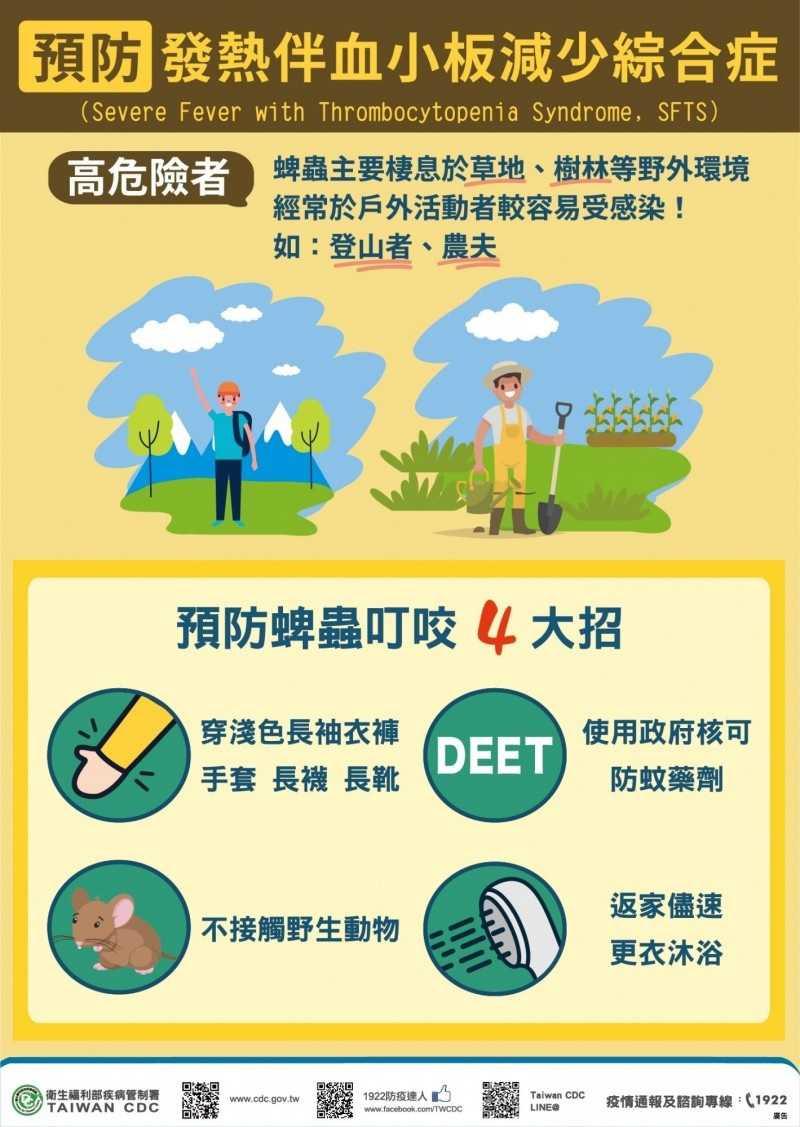 第四類法定傳染病 郊區戶外做好防護措施。(圖/疾管署提供)