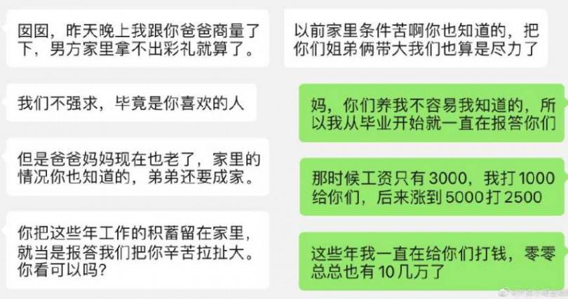 女網友與母親對話紀錄。(圖/翻攝自微博/外賣小哥金城武)