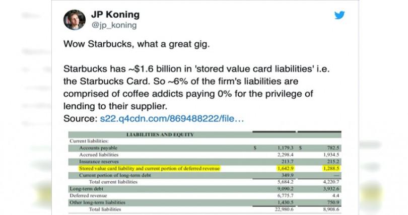 星巴克的財報揭露了「負債」包括儲值卡的金額。(圖/翻攝自twitter)