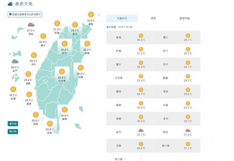 21日7時30分天氣。(圖/氣象局)