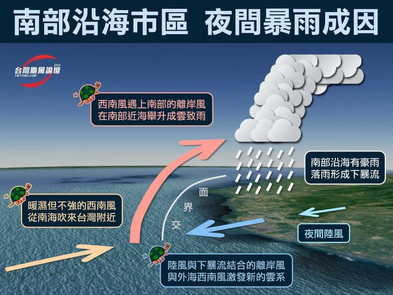 (圖/翻攝臉書台灣颱風論壇|天氣特急)