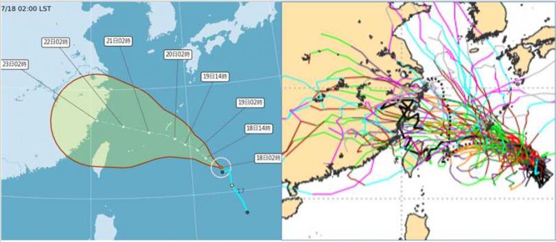 最新(18日2時)中央氣象局「路徑潛勢預測圖」(左)顯示,「烟花」颱風大致朝台灣北部海面前進,紅框範圍代表預測路徑的不確定性仍很大,不能排除直接侵台的機率。最新(17日20時)歐洲(ECMWF)系集模式51次的模擬路徑(右)顯示,各系集成員的分散程度,代表預測路徑有很大的不確定性,但直接侵台路徑數目已較原模擬增多。(圖/翻攝自「三立準氣象· 老大洩天機」專欄)
