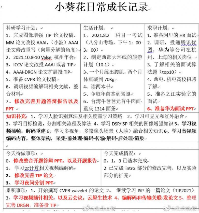 江奎1週計畫表。(圖/微博)