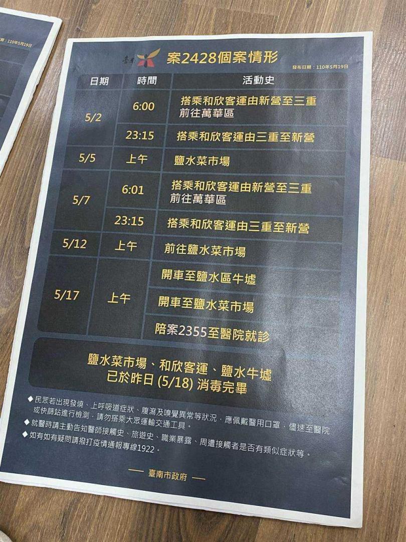 南市府公布台南2例足跡。(圖/曹婷婷攝)