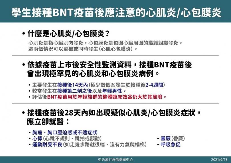 BNT疫苗接種後,可能出現心肌炎副作用。(圖/指揮中心提供)