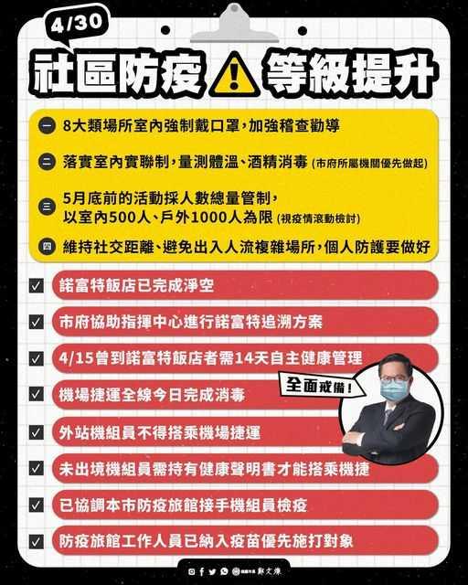 桃園市府召開臨時防疫會議,鄭文燦表示,15至28日住過諾富特的777人都必須隔離。(圖/翻攝自鄭文燦臉書)