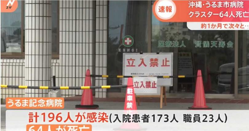 沖繩出現大型院內群聚,累計已經造成64人死亡。(圖/翻攝自TBS News)