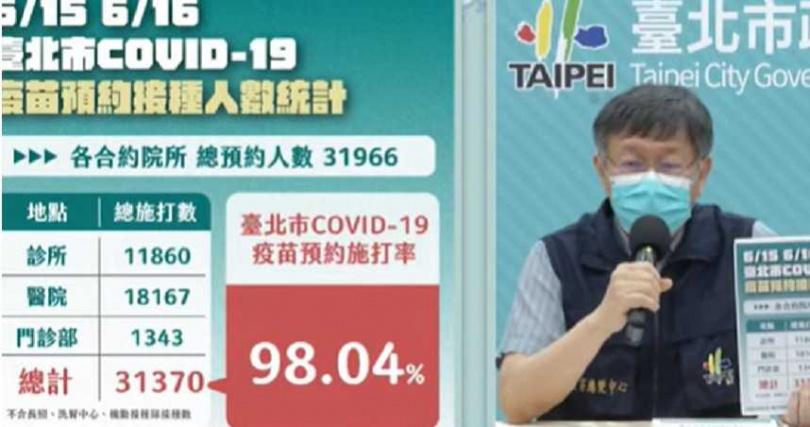 柯文哲表示,透過網路預約且有來接種的人,達到98.04%疫苗預約施打率。(圖/翻攝自台北市防疫記者會)