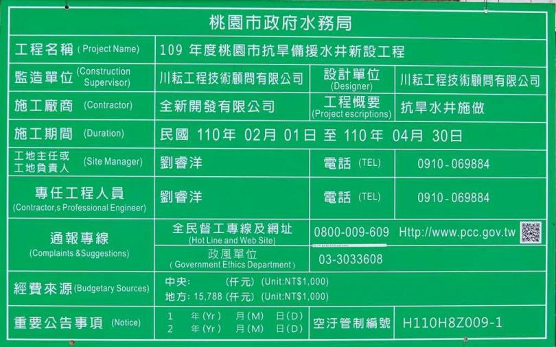 圖為自強公園挖掘水井現場及施工告示牌。(圖/中國時報陳怡誠攝)