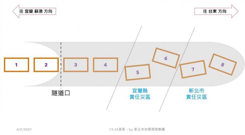 列車現場情形示意圖。(圖/新北消防局提供)