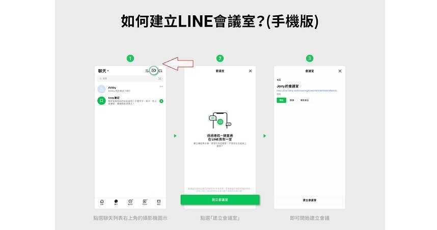 免群組  LINE新推「LINE會議室」文字討論、傳圖、傳檔都可以