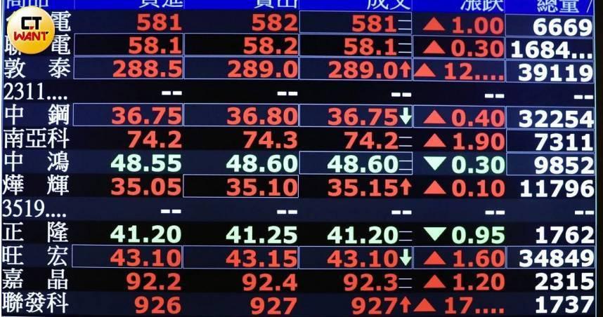 國慶連假前台股回吐73點 塑化、貨櫃漲跌兩極