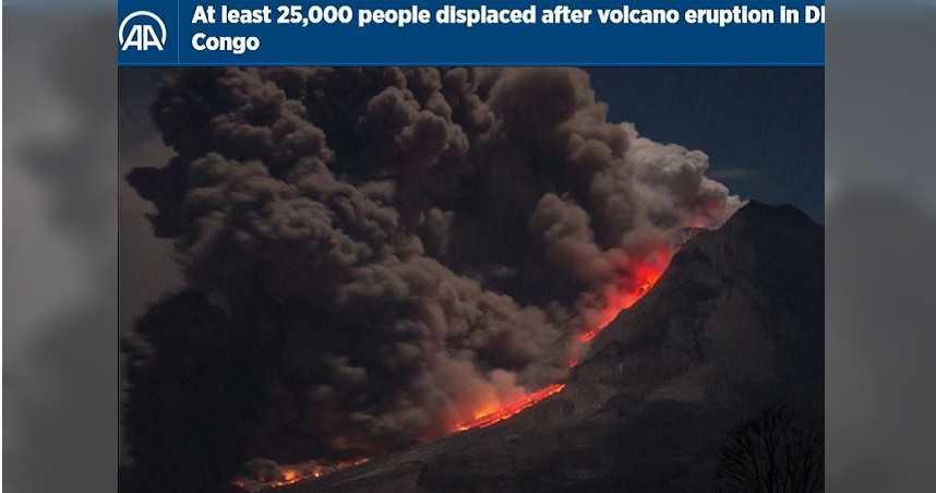 剛果火山無預警噴發釀至少15死 聯合國:逾150名兒童與家人失散
