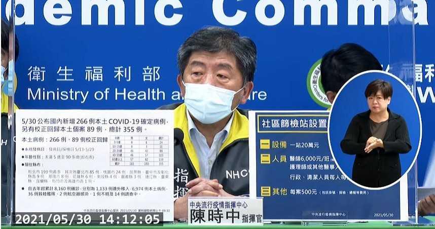 今新增10死「2人感染源調查中」 4人有高血壓病史