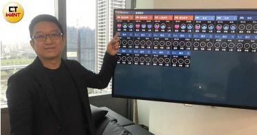 零接觸感應生理系統商轉夯 亞迪掌握MIT全技術將增資興櫃