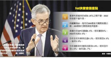FED:不升息 美股重挫 油市大跌