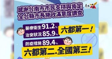 台南市治安、衛生施政滿意度第一 黃偉哲:感謝市民督促