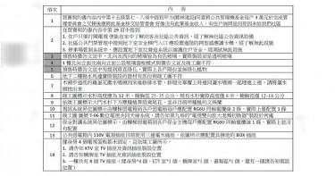 【涵碧樓夢碎2】控建商拖欠管委會基金 住戶:100萬也要A