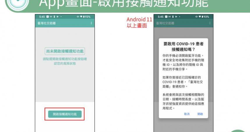 社交距離App百萬下載僅29確診者回報 立委:警示效果不彰