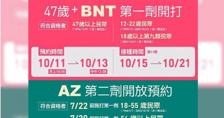 疫苗穩定到貨 蘇貞昌:47歲以上民眾可以打BNT了