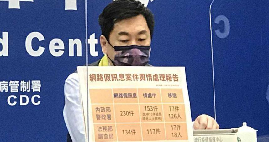 紓困8.8萬張匯票今兌換郵局憂群聚 陳宗彥:不要擠在同一時間