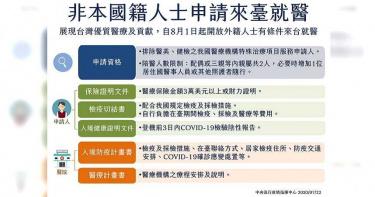8/1衛福部開放外籍人士來台就醫 引眾怒:台灣醫界真的很賤