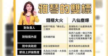 錢櫃大火報導雙標 蔡正元諷張雅琴「錢跪主播」