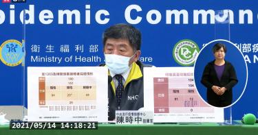 「獅子團」增5例確診!詳細足跡再增「台北地下街Y區」 群聚累積25人感染