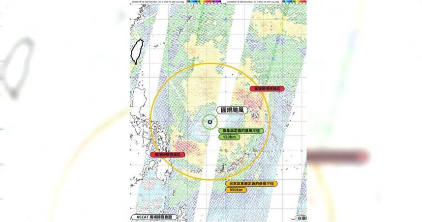 超大型颱風「圓規」暴風圈近2000km 「2地區」最有機會達放假標準